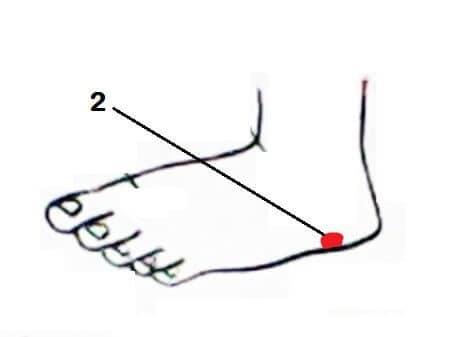 titik refleksi lutut