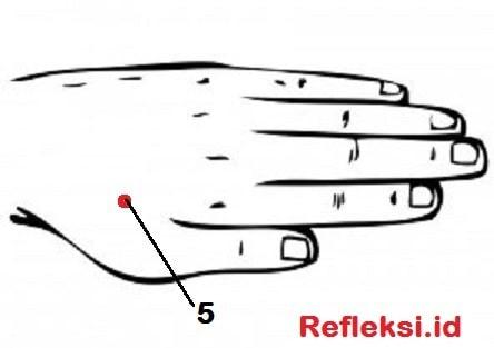 Refleksi Nyeri haid di tangan