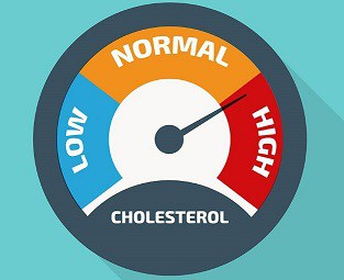 Terapi bekam kolesterol