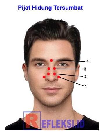 Cara Mengatasi Hidung Tersumbat Dengan Pijatan